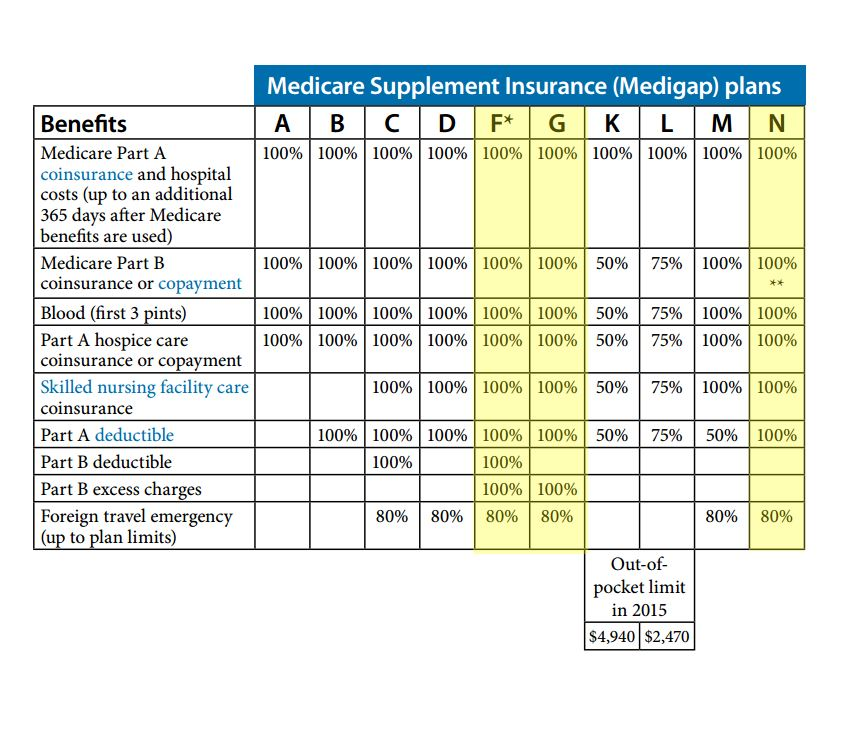 Medicare Supplement Plans San Diego  Compare Plans. American Express Business Travel Login. Associate Degree In Computer Science Jobs. Big Bang Theory Episode 6 Adobe Stock Photos. Houston Training Schools Mini Excavator Track. Lennox Air Conditioning Systems. How To Cure Diarrhea In Toddlers. Direct Consolidation Loan Interest Rate. Hair Schools In Virginia Impulsivity And Adhd